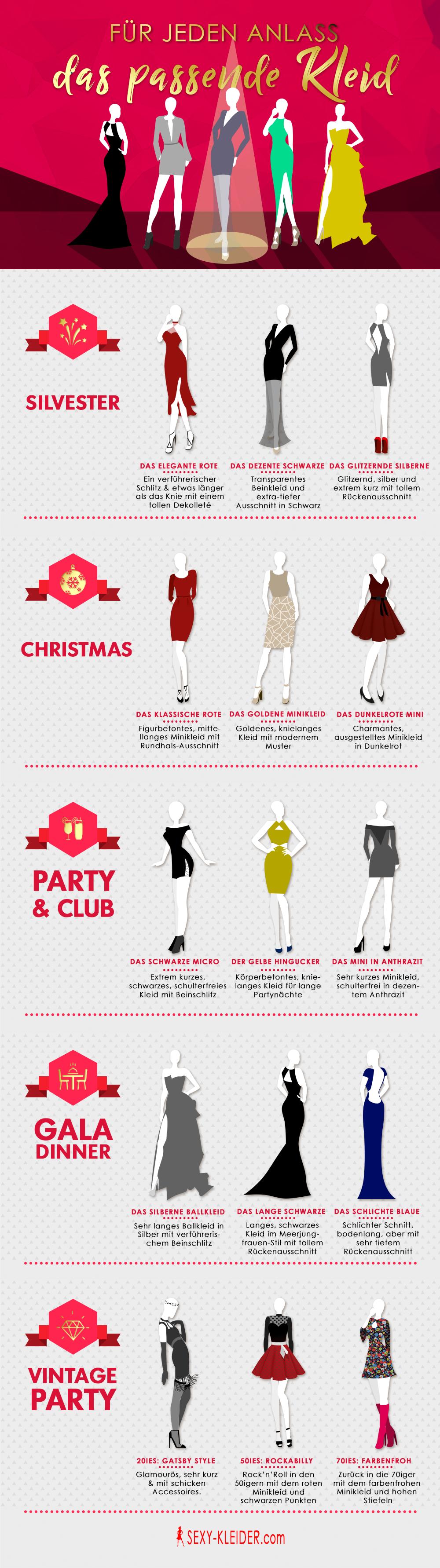 Infografik – Für jeden Anlass das passende Kleid